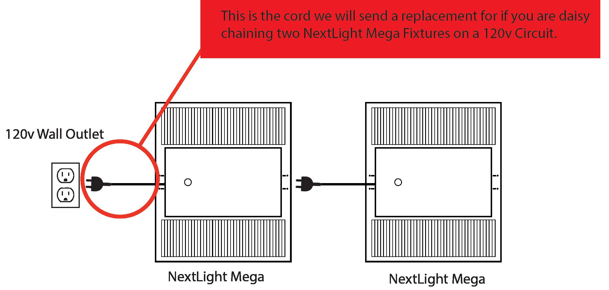 nextlight-overlay-chart